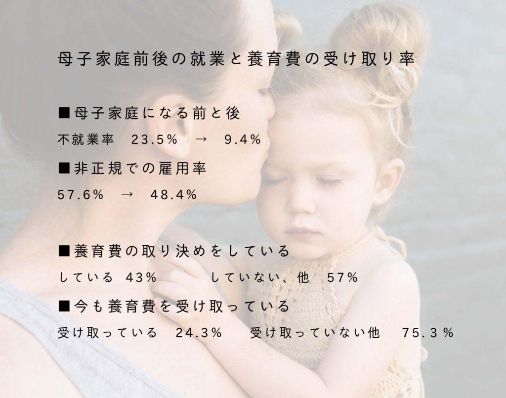 離婚したいと考えているあなたへ。子ども2人を育てるのに大切なこと。養育費